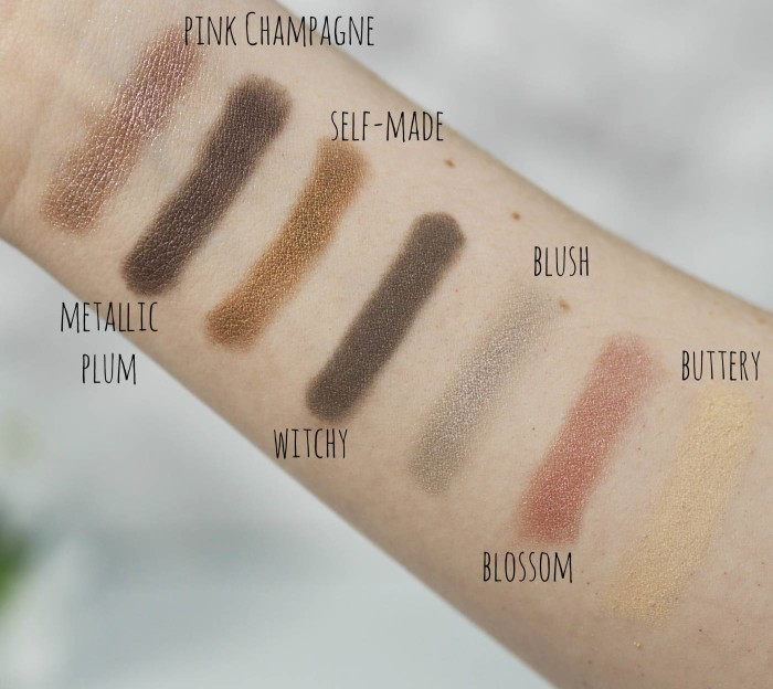Anastasia Beverly Hills Self Made Palette Swatches